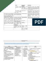 Carta Descriptiva Poo Actividades