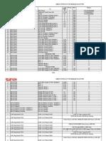 Material List Hanfeet (2)