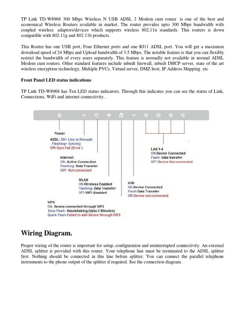 Tplink W8968 Wireless Router Wiring And Configuration Wi Fi Installation Diagram Lan