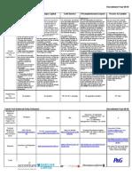 Deferred Entry Partner Schemes Feb 10