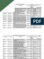 Система команд К1821ВМ85 (подробная)