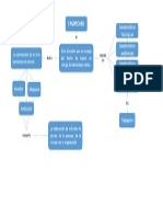Mapa Conceptual (Ergonomia)