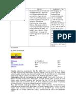 Analisis de La Economia Del Ecuador (1)