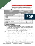 2015 IPC Octubre