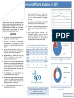 EPA 2013 Household Waste