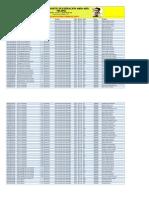 Asignación Docente UASD Semestre  2016-1 Completa FELABEL