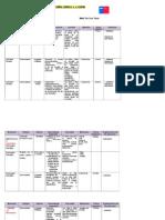 Planificación Diaria Para Niños y Niñas Grupo i 9-13