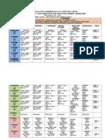 Pkanificacion Quimestral de Octavo y Noveno (Autoguardado)