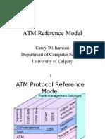 Atm Reference Model