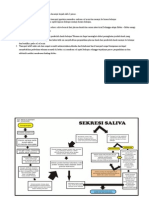 131039950-Proses-Pembentukan-Dan-Sekresi-Saliva-Pada-Dasarnya-Terjadi-Oleh-2-Proses.docx