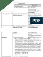 A DOENÇA COMO CAMINHO - Tabela Sintomática - Cópia