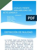 Der.civ. III - Acciones Legales Frente Nulidad y Anulabilidad Del Acto