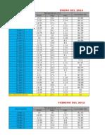 riegos-2-estacion-weberbauer-DATOS-DE-PRECIPITACION.xlsx