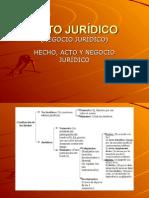 Acto Juridico y Contratos