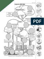 science worksheet- rain forest animals