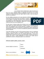 U2.Rec.Derecho objysub.pdf