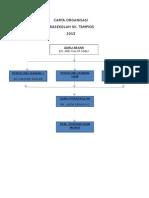 Carta Organisasi Prasekolah 2013