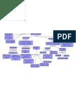 Mapa Conceptual Tipos d Diseño de Investigación