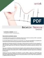 Analisis tecnico Renta 4 semana 25 de Marzo