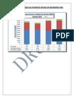 Estadisticas de los derivados del petroleo BOlivia