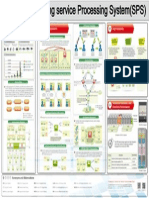 Poster SPS Overview With One Figure V2.0
