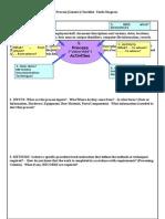 Generic (Turtle) Audit Checklist 2