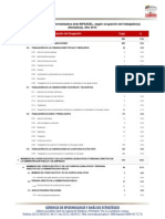 Estadisticas de Accidentes 2014, Inpsasel