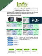 DI-744-LV - 2013 - Jadwal Peluncuran Meter Seri PM5000 Dan Ketersediaan PM700-800