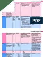 63077199 UNCLOS Summary Table