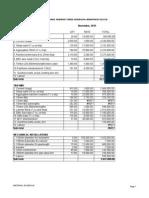 Material Schedule for Housing Development at Barnawa Kaduna