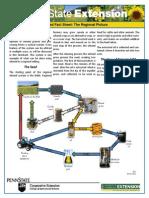 Oilseed Regional Info