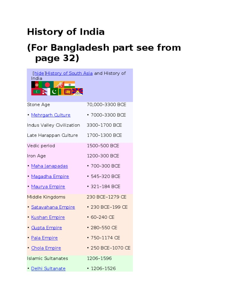 Bangla e book history of our land mughal empire pakistan movement fandeluxe Images