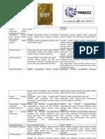 Dokumen.tips Perbandingan Pmbok Dan Prince2
