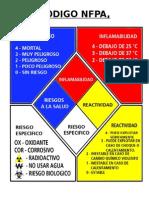CODIGO NFPA NOMENCLATURA