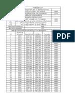 parametros de diseño alcantarillado