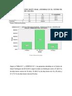 Resultados Preclampsia PDF
