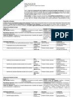 Planeación Secundaria Técnica 48 Oct1 Bloque I 2016 5-10-16