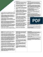 Principios procedimiento administrativo general, sancionador, contrataciones del estado