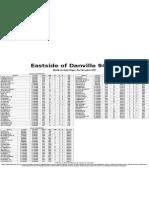 EDanville94506 Newsletter 11-15