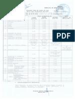 Taxe_de_studii_2014-2015