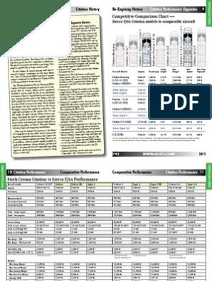 Pw615f Overhaul Cost