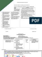 Planificacion 7mo. 2014 Ee.ff.