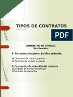 Tipos de Contratos Chile