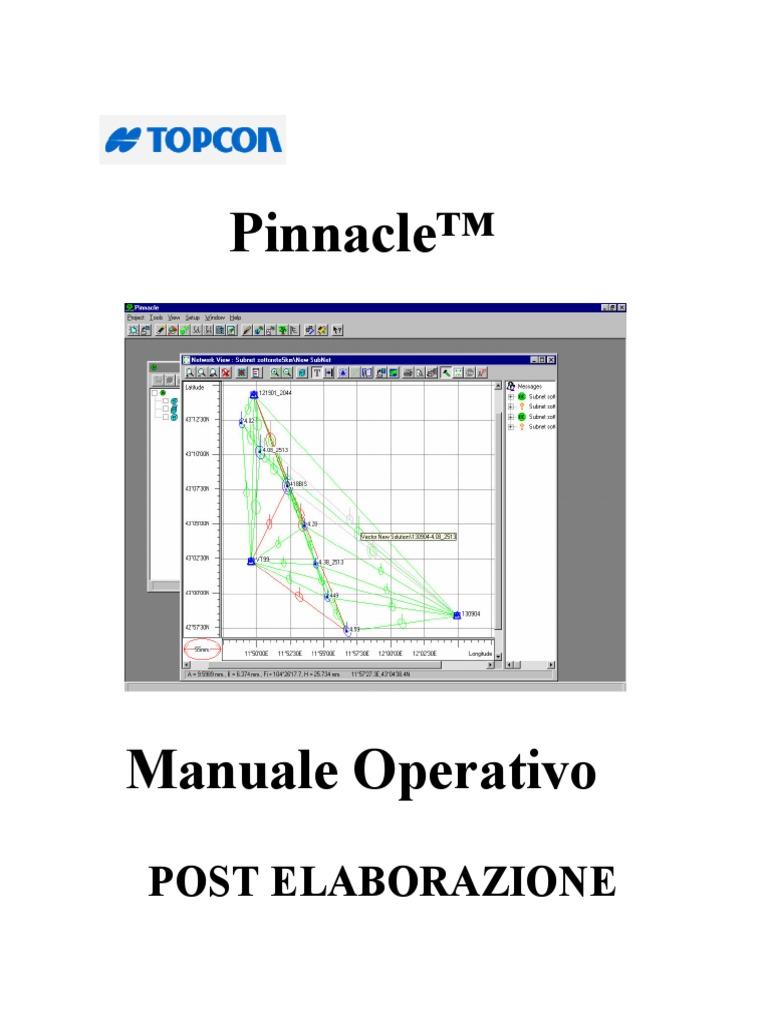Pinnacle Manuale Italiano