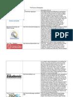 uis 350 swartzentruber sonya web resources bibliography