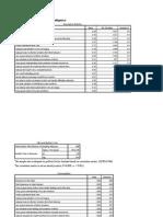 Exploratory Factor Analysis Emo Intelli - 3 Nov 2015