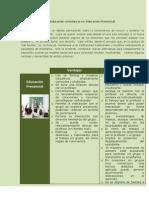 NormaJ_Educación Presencial vs. Educación a Distancia