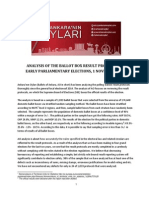 ANALYSIS OF THE BALLOT BOX RESULT PROTOCOLS OF  EARLY PARLIAMENTARY ELECTIONS, 1 NOVEMBER 2015