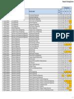 CCMT2015_ClosingScores_Round1