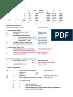 Contoh Analisa Core Drill